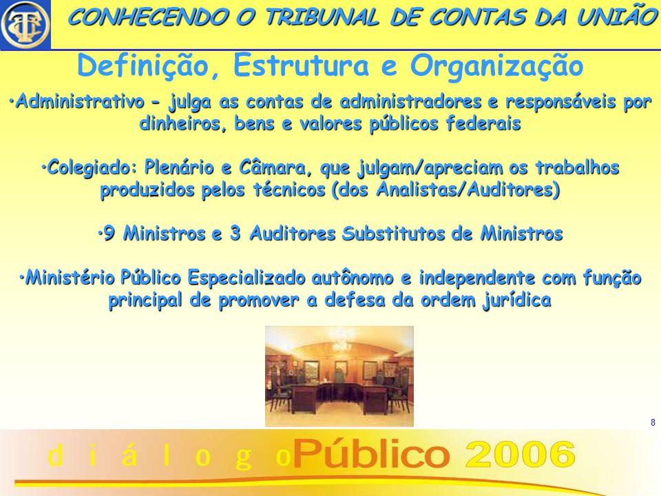 9 CONHECENDO O TRIBUNAL DE CONTAS DA UNIÃO CONHECENDO O TRIBUNAL DE CONTAS DA UNIÃO Finalidade - Vínculo do Tribunal controle externo - CN controle interno controle externo Congresso Nacionalque o exercerá com o auxílio do TCU,A CF estabelece que os órgãos públicos estão submetidos ao controle interno de cada Poder (Executivo, Legislativo e Judiciário) e ao controle externo do Congresso Nacional, que o exercerá com o auxílio do TCU, no que se refere à fiscalização contábil, financeira, orçamentária, operacional e patrimonial