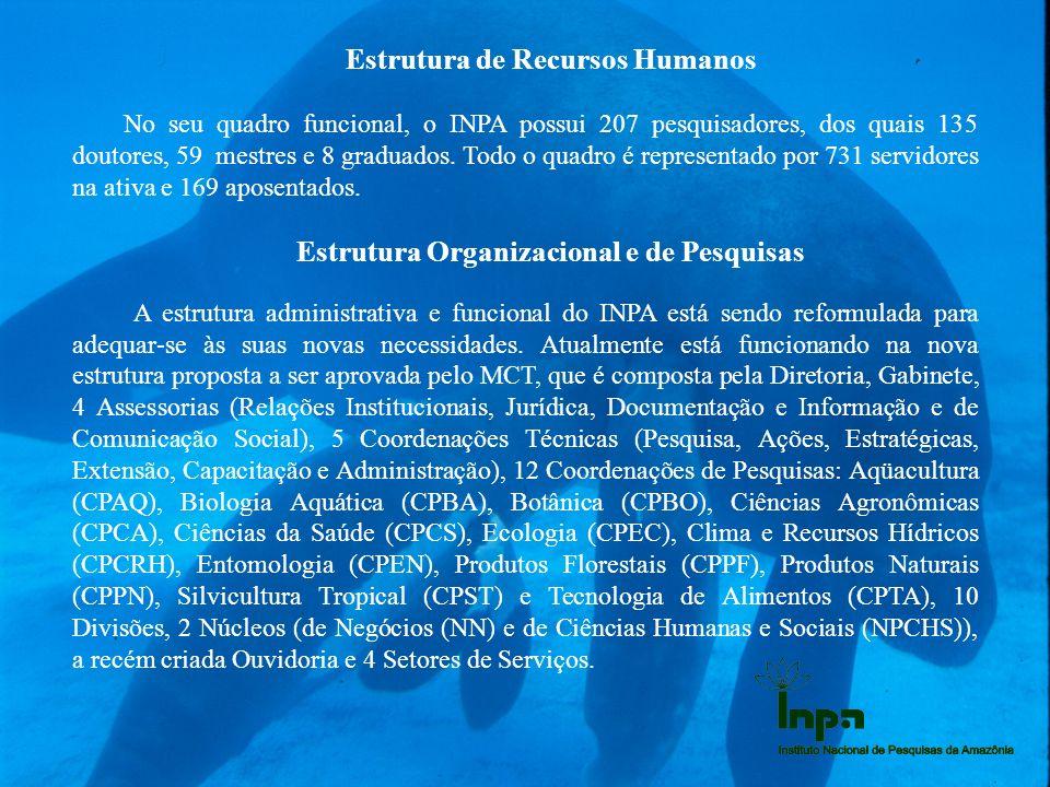Estrutura de Recursos Humanos No seu quadro funcional, o INPA possui 207 pesquisadores, dos quais 135 doutores, 59 mestres e 8 graduados. Todo o quadr