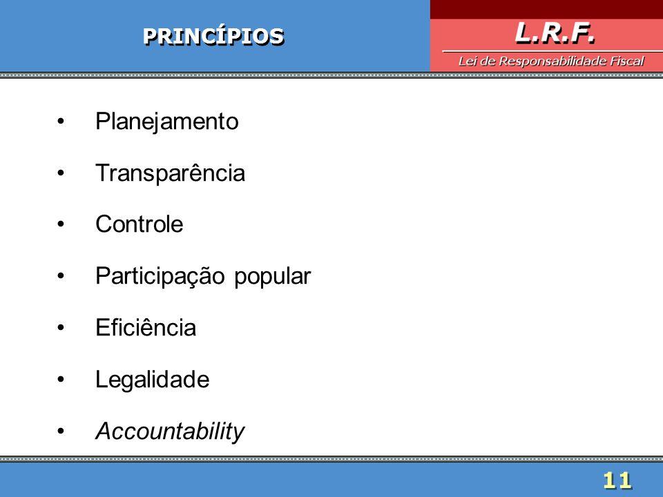 11 PRINCÍPIOS Planejamento Transparência Controle Participação popular Eficiência Legalidade Accountability
