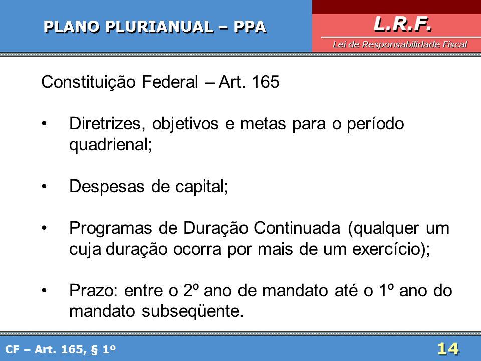 14 PLANO PLURIANUAL – PPA Constituição Federal – Art. 165 Diretrizes, objetivos e metas para o período quadrienal; Despesas de capital; Programas de D