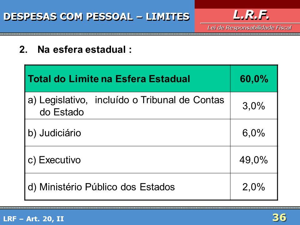 36 DESPESAS COM PESSOAL – LIMITES 2.Na esfera estadual : LRF – Art. 20, II Total do Limite na Esfera Estadual60,0% a) Legislativo, incluído o Tribunal