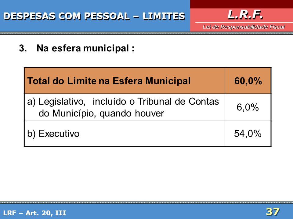 37 DESPESAS COM PESSOAL – LIMITES 3.Na esfera municipal : LRF – Art. 20, III Total do Limite na Esfera Municipal60,0% a) Legislativo, incluído o Tribu