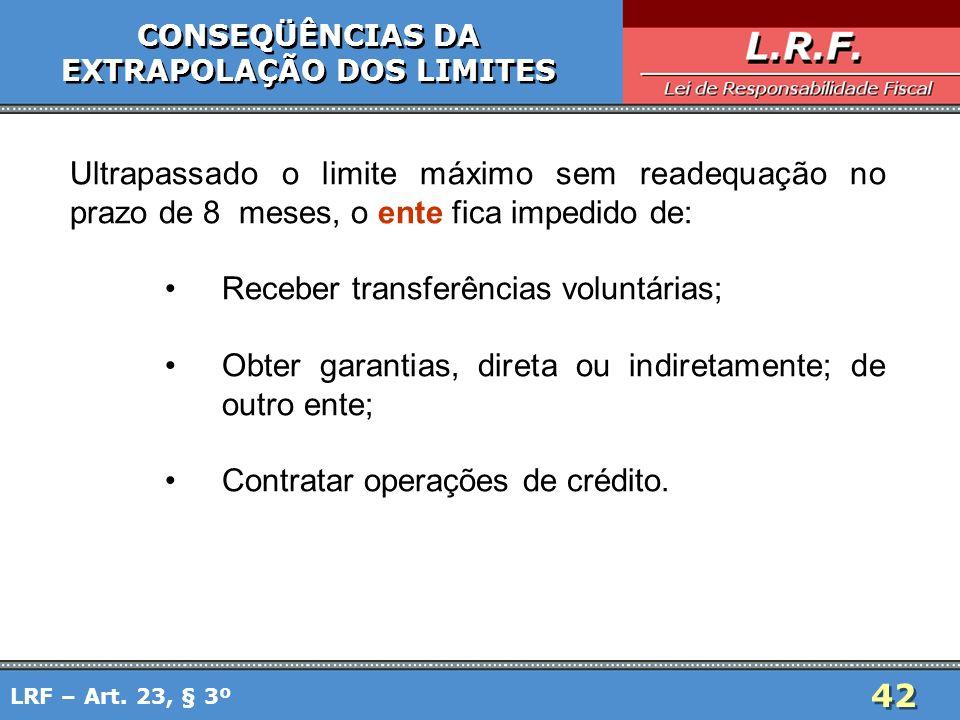 42 CONSEQÜÊNCIAS DA EXTRAPOLAÇÃO DOS LIMITES CONSEQÜÊNCIAS DA EXTRAPOLAÇÃO DOS LIMITES Ultrapassado o limite máximo sem readequação no prazo de 8 mese