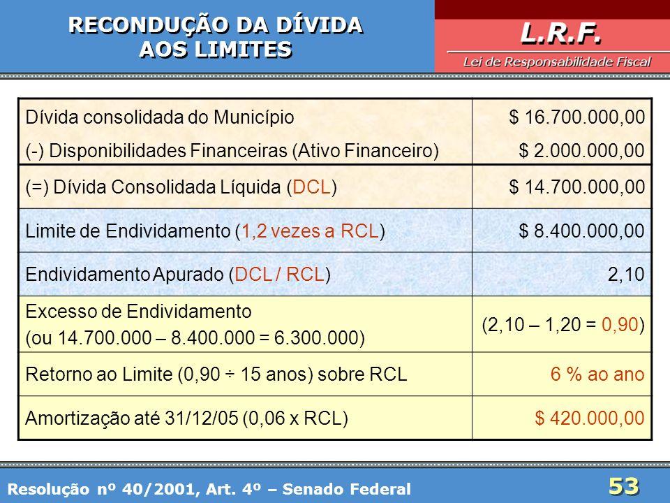 53 RECONDUÇÃO DA DÍVIDA AOS LIMITES RECONDUÇÃO DA DÍVIDA AOS LIMITES Resolução nº 40/2001, Art. 4º – Senado Federal Dívida consolidada do Município$ 1