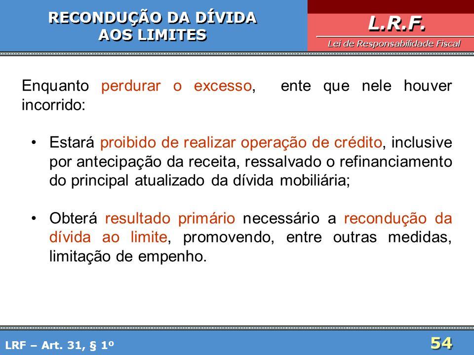54 RECONDUÇÃO DA DÍVIDA AOS LIMITES RECONDUÇÃO DA DÍVIDA AOS LIMITES Enquanto perdurar o excesso, ente que nele houver incorrido: Estará proibido de r