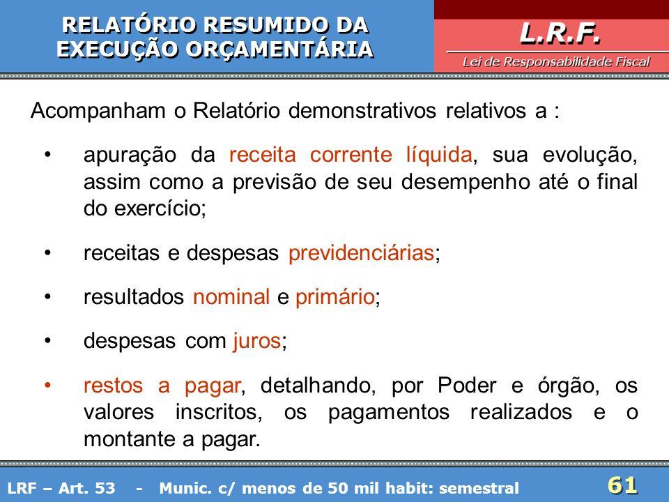 61 RELATÓRIO RESUMIDO DA EXECUÇÃO ORÇAMENTÁRIA RELATÓRIO RESUMIDO DA EXECUÇÃO ORÇAMENTÁRIA Acompanham o Relatório demonstrativos relativos a : apuraçã