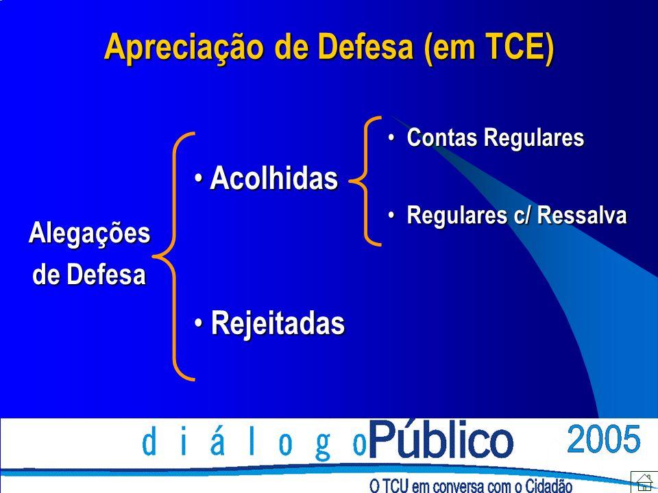 Apreciação de Defesa (em TCE) Alegações de Defesa Acolhidas Acolhidas Rejeitadas Rejeitadas Contas Regulares Contas Regulares Regulares c/ Ressalva Regulares c/ Ressalva
