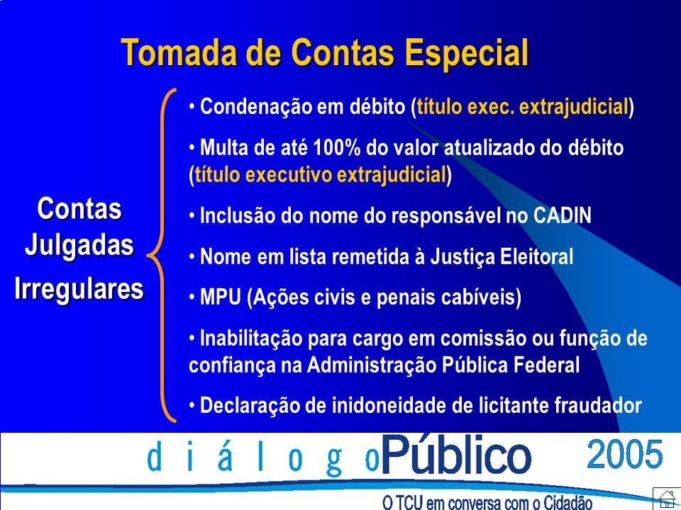 Contas Julgadas Irregulares Tomada de Contas Especial Condenação em débito (título exec.
