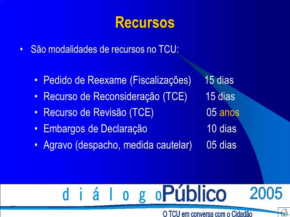 Recursos São modalidades de recursos no TCU: Pedido de Reexame (Fiscalizações) 15 dias Recurso de Reconsideração (TCE) 15 dias Recurso de Revisão (TCE) 05 anos Embargos de Declaração 10 dias Agravo (despacho, medida cautelar) 05 dias