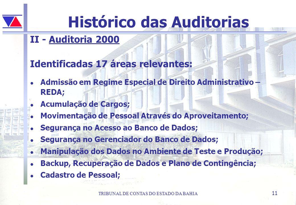 TRIBUNAL DE CONTAS DO ESTADO DA BAHIA 11 Histórico das Auditorias II - Auditoria 2000 Identificadas 17 áreas relevantes: l Admissão em Regime Especial