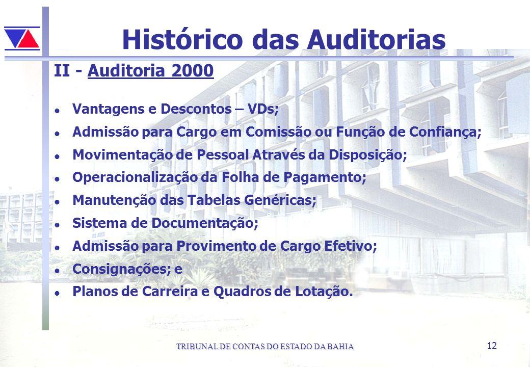 TRIBUNAL DE CONTAS DO ESTADO DA BAHIA 12 Histórico das Auditorias II - Auditoria 2000 l Vantagens e Descontos – VDs; l Admissão para Cargo em Comissão