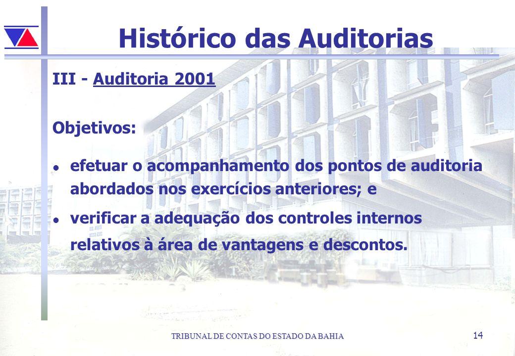 TRIBUNAL DE CONTAS DO ESTADO DA BAHIA 14 Histórico das Auditorias III - Auditoria 2001 Objetivos: l efetuar o acompanhamento dos pontos de auditoria a