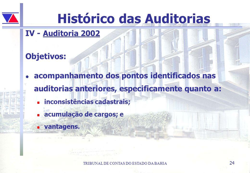TRIBUNAL DE CONTAS DO ESTADO DA BAHIA 24 Histórico das Auditorias IV - Auditoria 2002 Objetivos: l acompanhamento dos pontos identificados nas auditor