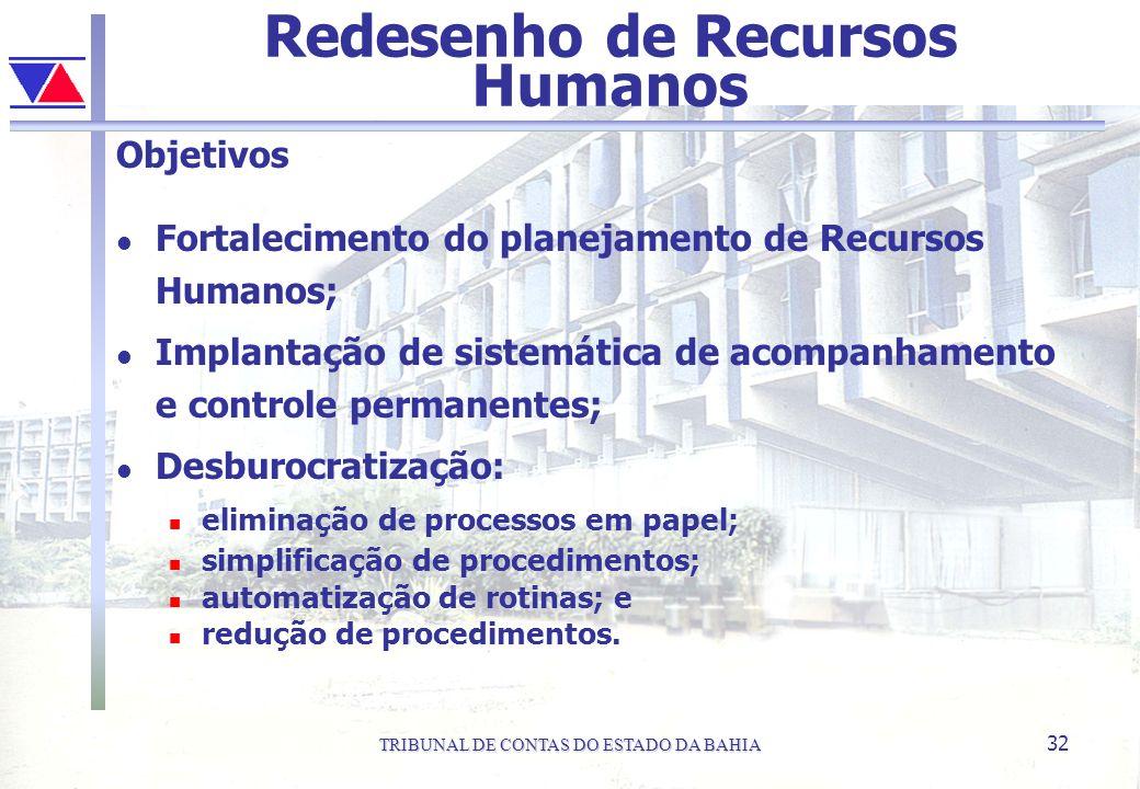 TRIBUNAL DE CONTAS DO ESTADO DA BAHIA 32 Redesenho de Recursos Humanos Objetivos l Fortalecimento do planejamento de Recursos Humanos; l Implantação d