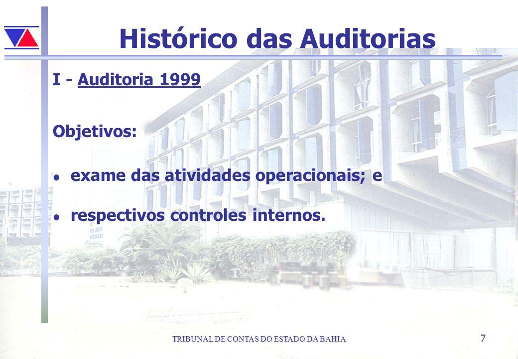 TRIBUNAL DE CONTAS DO ESTADO DA BAHIA 7 Histórico das Auditorias I - Auditoria 1999 Objetivos: l exame das atividades operacionais; e l respectivos co