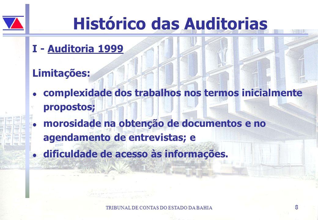 TRIBUNAL DE CONTAS DO ESTADO DA BAHIA 8 Histórico das Auditorias I - Auditoria 1999 Limitações: l complexidade dos trabalhos nos termos inicialmente p