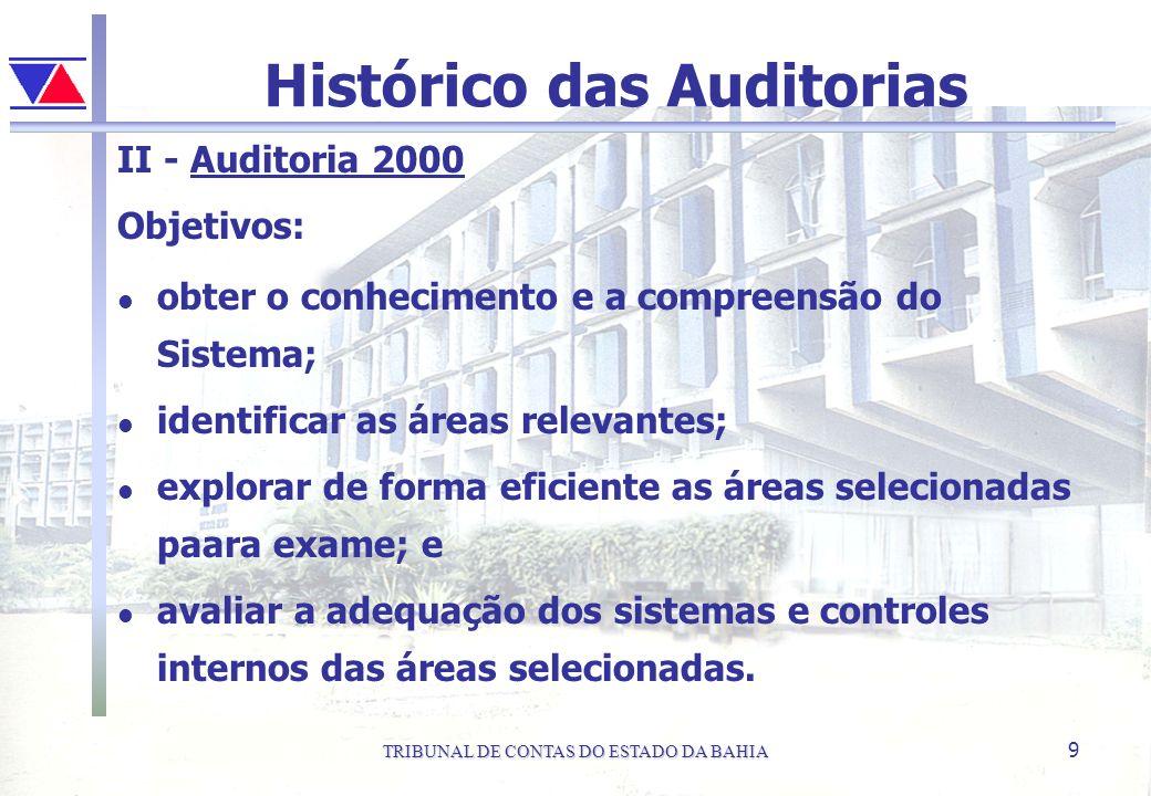 TRIBUNAL DE CONTAS DO ESTADO DA BAHIA 9 Histórico das Auditorias II - Auditoria 2000 Objetivos: l obter o conhecimento e a compreensão do Sistema; l i