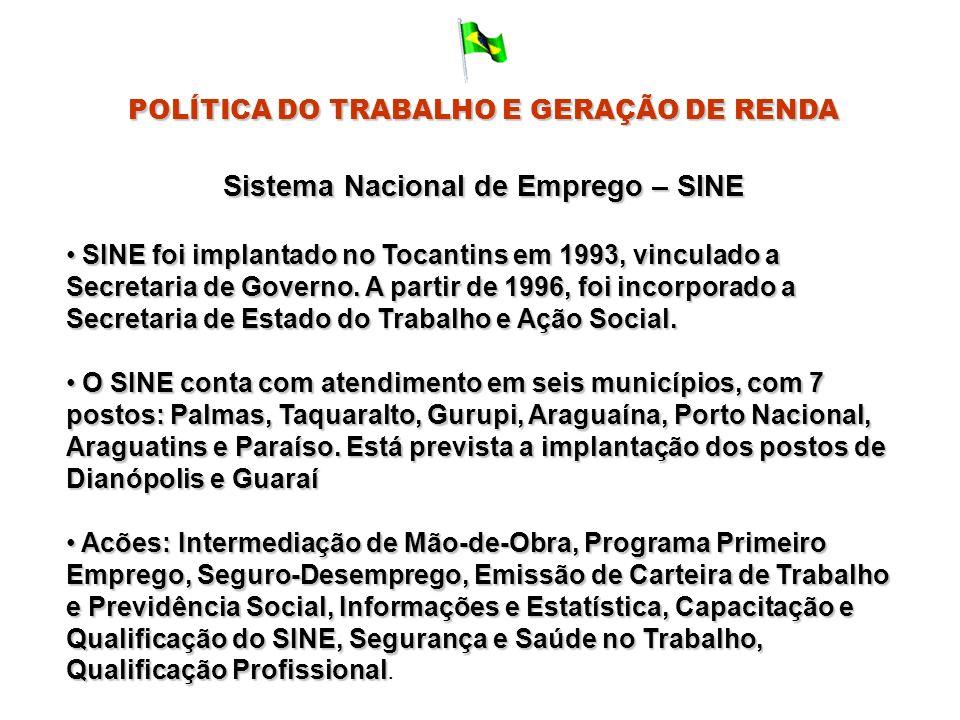 POLÍTICA DO TRABALHO E GERAÇÃO DE RENDA Sistema Nacional de Emprego – SINE SINE foi implantado no Tocantins em 1993, vinculado a Secretaria de Governo