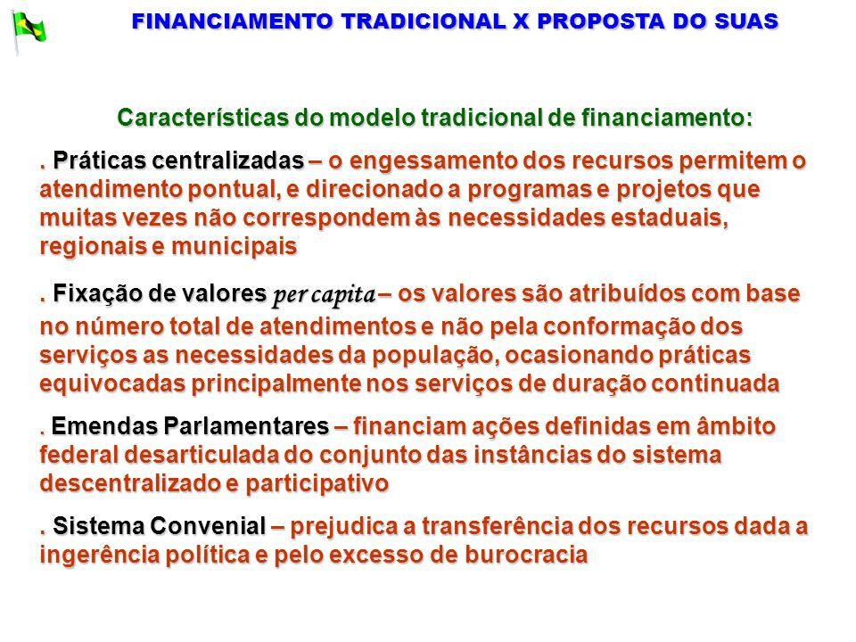 FINANCIAMENTO TRADICIONAL X PROPOSTA DO SUAS Características do modelo tradicional de financiamento:. Práticas centralizadas – o engessamento dos recu