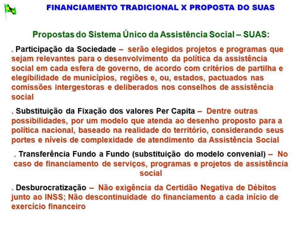FINANCIAMENTO TRADICIONAL X PROPOSTA DO SUAS Propostas do Sistema Único da Assistência Social – SUAS:. Participação da Sociedade – serão elegidos proj