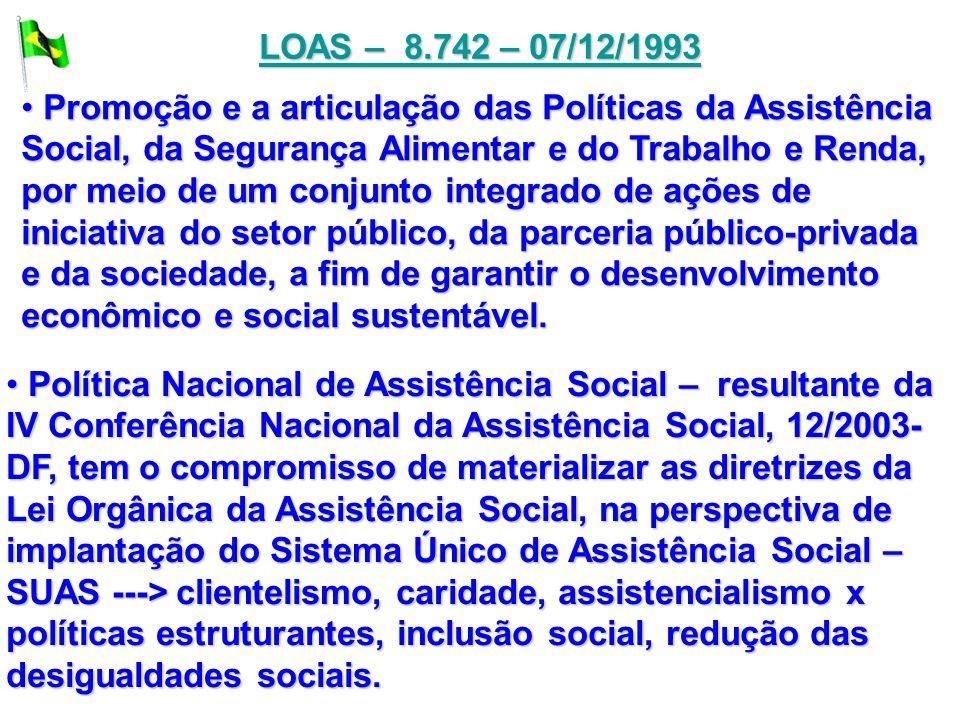 LOAS – 8.742 – 07/12/1993 LOAS – 8.742 – 07/12/1993 Política Nacional de Assistência Social – resultante da IV Conferência Nacional da Assistência Soc