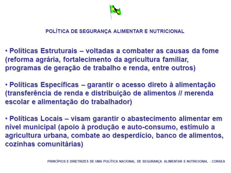 POLÍTICA DE SEGURANÇA ALIMENTAR E NUTRICIONAL Políticas Estruturais – voltadas a combater as causas da fome (reforma agrária, fortalecimento da agricu