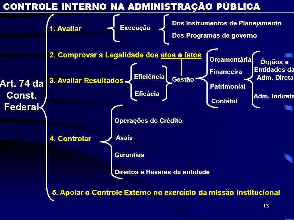13 CONTROLE INTERNO NA ADMINISTRAÇÃO PÚBLICA Art. 74 da Const.Federal 1. Avaliar 2. Comprovar a Legalidade dos atos e fatos 3. Avaliar Resultados 4. C