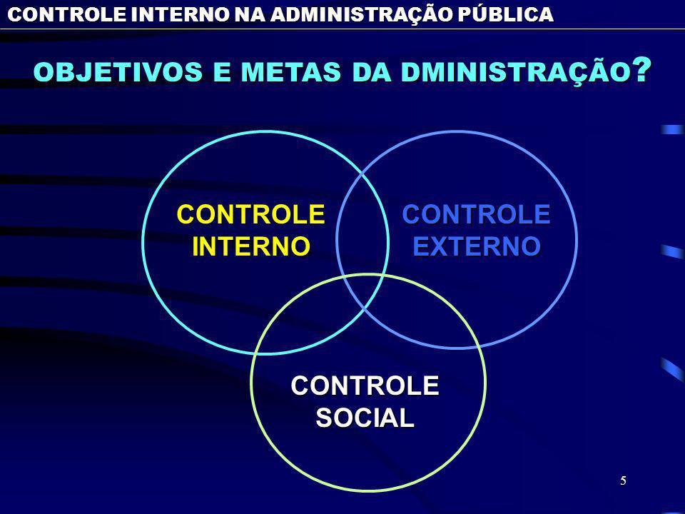 5 OBJETIVOS E METAS DA DMINISTRAÇÃO ? CONTROLE INTERNO CONTROLE EXTERNO CONTROLE SOCIAL CONTROLE INTERNO NA ADMINISTRAÇÃO PÚBLICA