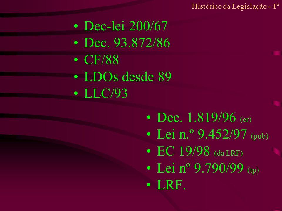 Dec. 1.819/96 (cr) Lei n.º 9.452/97 (pub) EC 19/98 (da LRF) Lei nº 9.790/99 (tp) LRF. Histórico da Legislação - 1º Dec-lei 200/67 Dec. 93.872/86 CF/88