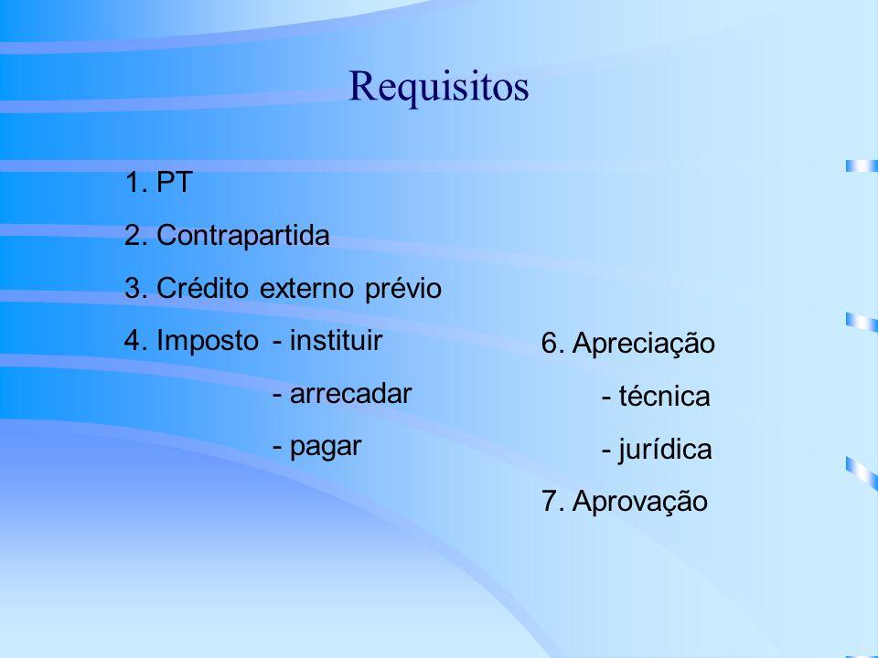 Requisitos 1. PT 2. Contrapartida 3. Crédito externo prévio 4. Imposto - instituir - arrecadar - pagar 6. Apreciação - técnica - jurídica 7. Aprovação