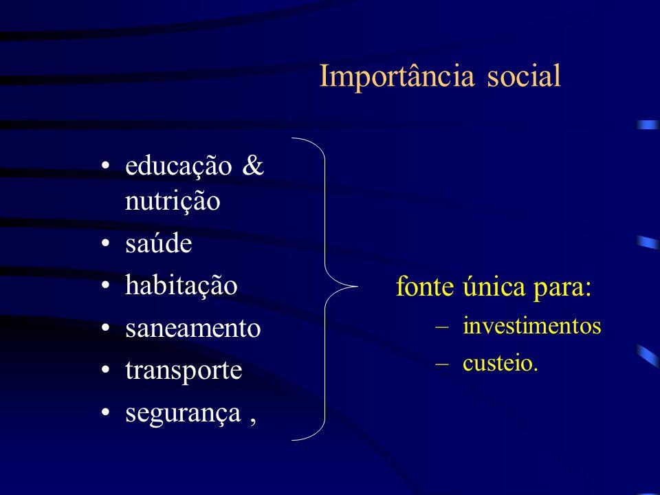Importância social educação & nutrição saúde habitação saneamento transporte segurança, fonte única para: – investimentos – custeio.