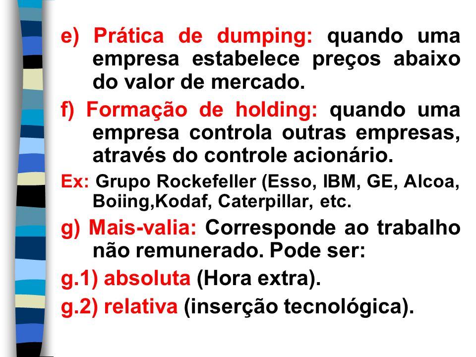 e) Prática de dumping: quando uma empresa estabelece preços abaixo do valor de mercado. f) Formação de holding: quando uma empresa controla outras emp