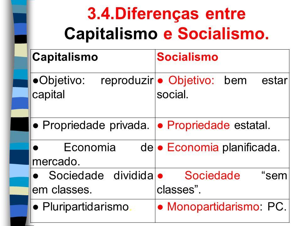 3.4.Diferenças entre Capitalismo e Socialismo. CapitalismoSocialismo Objetivo: reproduzir capital Objetivo: bem estar social. Propriedade privada. Pro