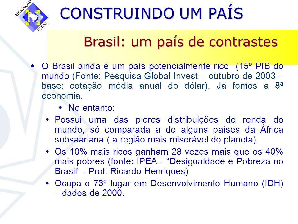 CONSTRUINDO UM PAÍS CONSTRUINDO UM PAÍS O Brasil ainda é um país potencialmente rico (15º PIB do mundo (Fonte: Pesquisa Global Invest – outubro de 200