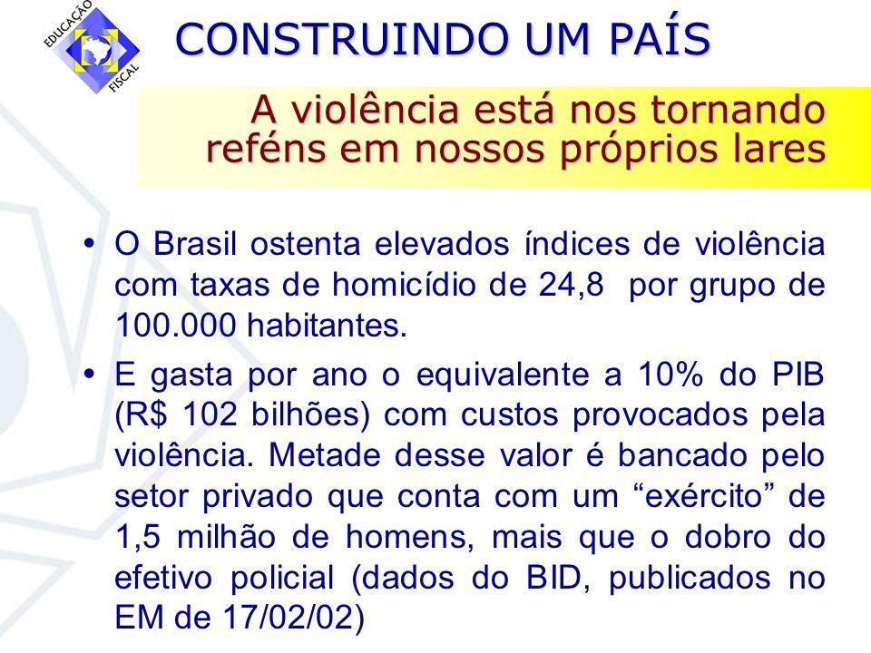 CONSTRUINDO UM PAÍS CONSTRUINDO UM PAÍS A violência está nos tornando reféns em nossos próprios lares O Brasil ostenta elevados índices de violência c