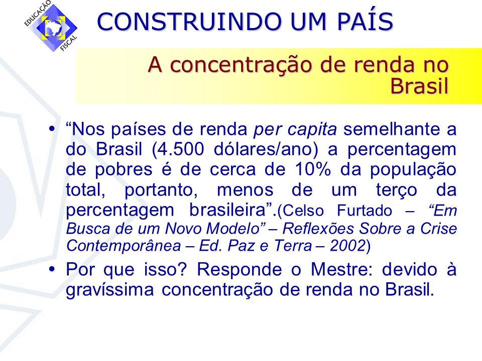 CONSTRUINDO UM PAÍS CONSTRUINDO UM PAÍS A concentração de renda no Brasil Nos países de renda per capita semelhante a do Brasil (4.500 dólares/ano) a