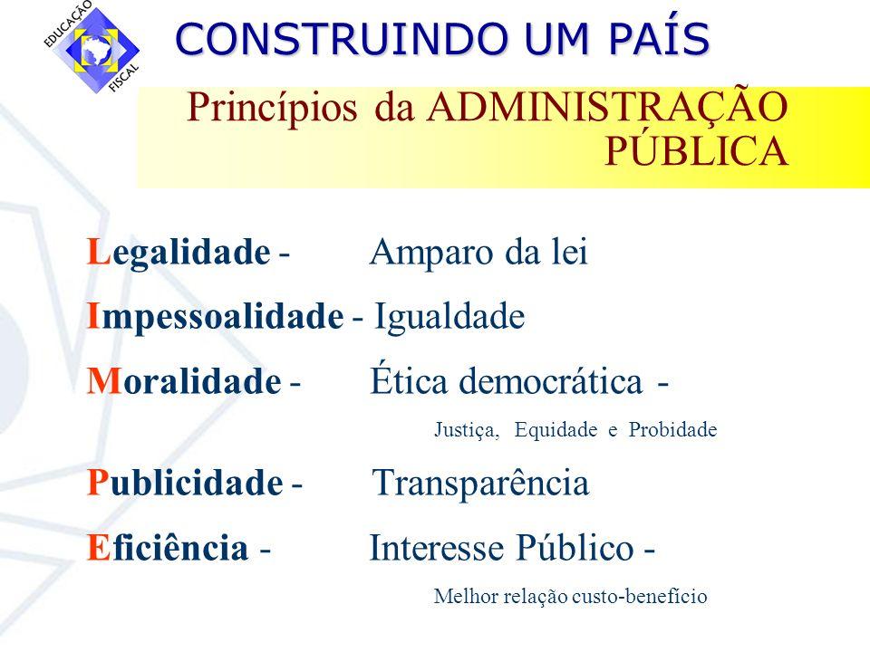 CONSTRUINDO UM PAÍS CONSTRUINDO UM PAÍS Princípios da ADMINISTRAÇÃO PÚBLICA Legalidade - Amparo da lei Impessoalidade - Igualdade Moralidade - Ética d