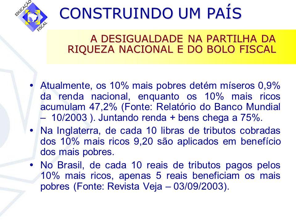 CONSTRUINDO UM PAÍS CONSTRUINDO UM PAÍS A DESIGUALDADE NA PARTILHA DA RIQUEZA NACIONAL E DO BOLO FISCAL Atualmente, os 10% mais pobres detém míseros 0