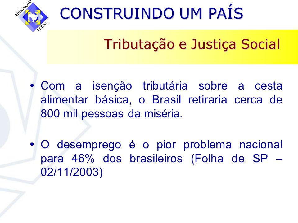 CONSTRUINDO UM PAÍS CONSTRUINDO UM PAÍS Tributação e Justiça Social Com a isenção tributária sobre a cesta alimentar básica, o Brasil retiraria cerca
