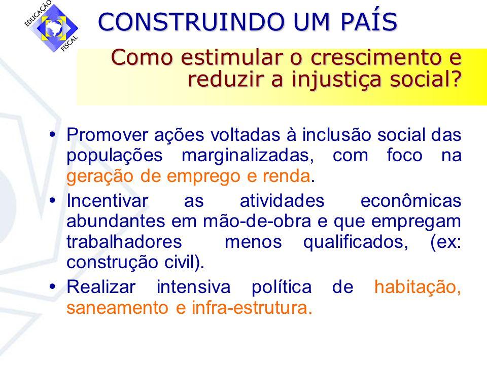 CONSTRUINDO UM PAÍS CONSTRUINDO UM PAÍS Como estimular o crescimento e reduzir a injustiça social? Promover ações voltadas à inclusão social das popul