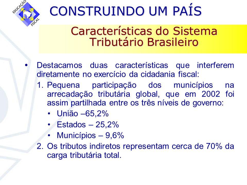 CONSTRUINDO UM PAÍS CONSTRUINDO UM PAÍS Características do Sistema Tributário Brasileiro Destacamos duas características que interferem diretamente no