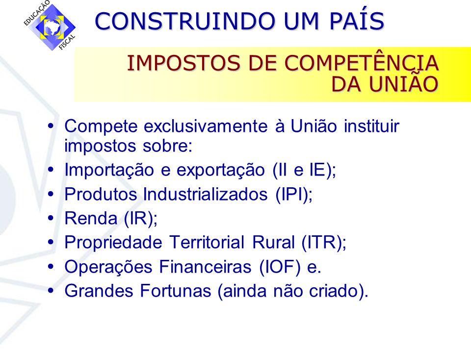 CONSTRUINDO UM PAÍS CONSTRUINDO UM PAÍS IMPOSTOS DE COMPETÊNCIA DA UNIÃO Compete exclusivamente à União instituir impostos sobre: Importação e exporta