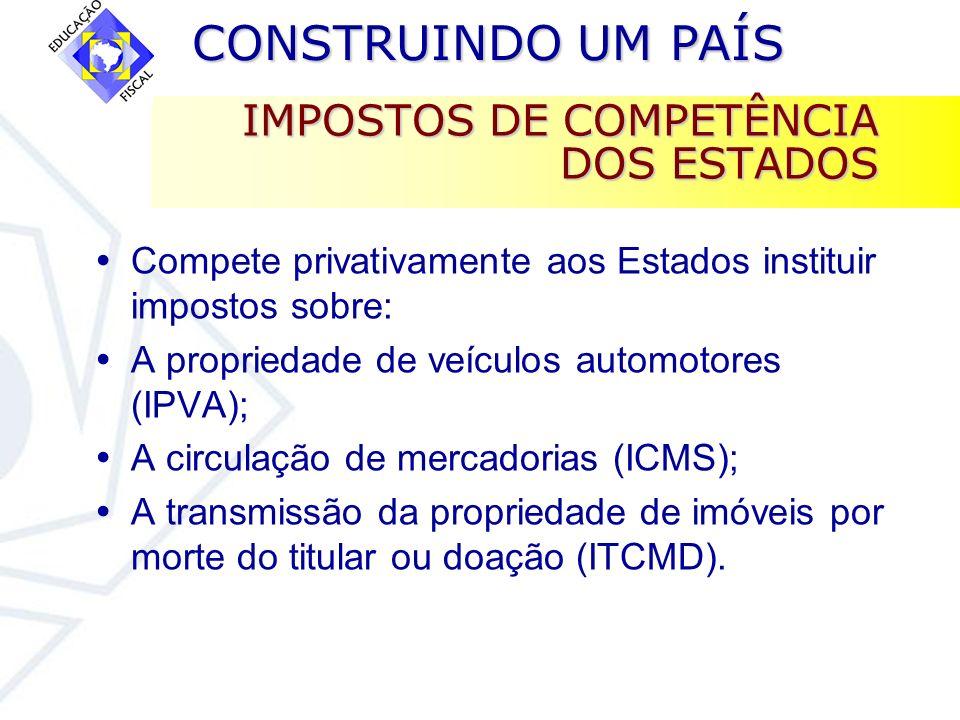 CONSTRUINDO UM PAÍS CONSTRUINDO UM PAÍS IMPOSTOS DE COMPETÊNCIA DOS ESTADOS Compete privativamente aos Estados instituir impostos sobre: A propriedade