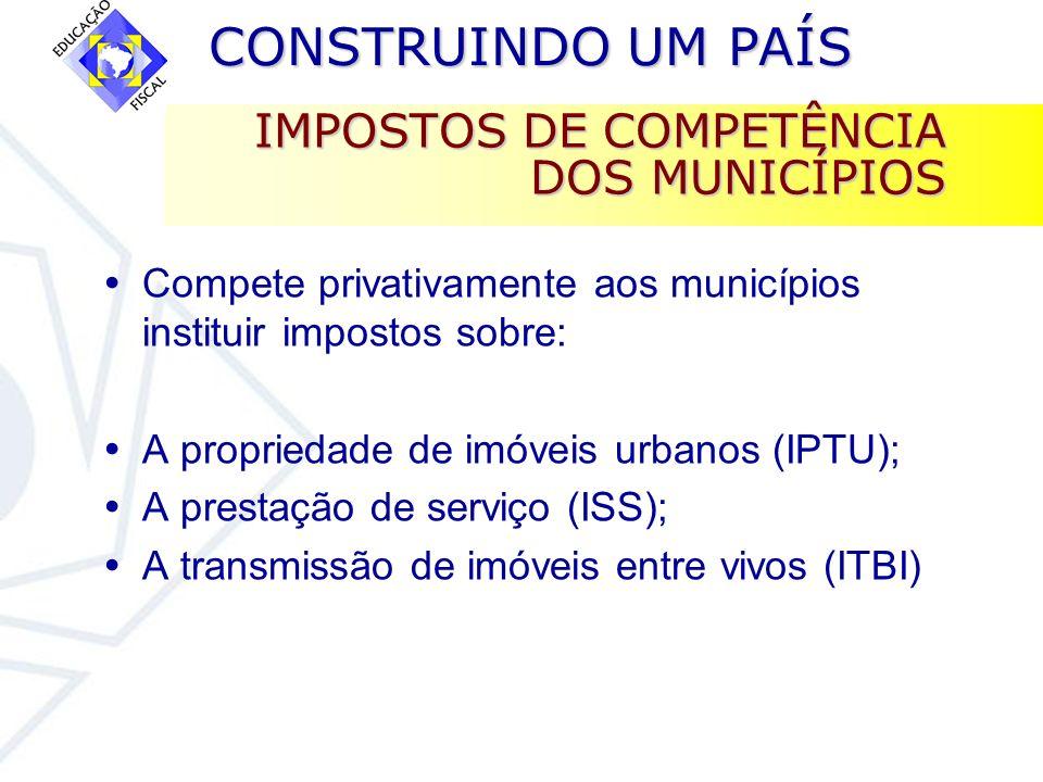 CONSTRUINDO UM PAÍS CONSTRUINDO UM PAÍS IMPOSTOS DE COMPETÊNCIA DOS MUNICÍPIOS Compete privativamente aos municípios instituir impostos sobre: A propr
