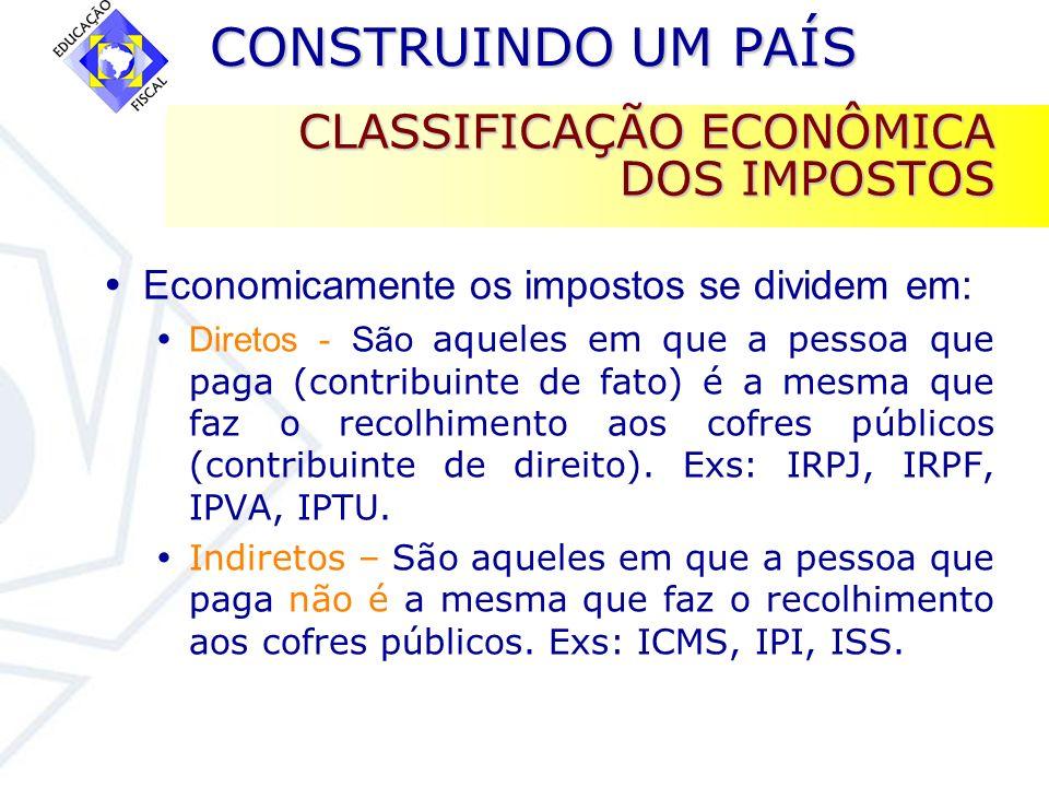 CONSTRUINDO UM PAÍS CONSTRUINDO UM PAÍS CLASSIFICAÇÃO ECONÔMICA DOS IMPOSTOS Economicamente os impostos se dividem em: Diretos - São aqueles em que a