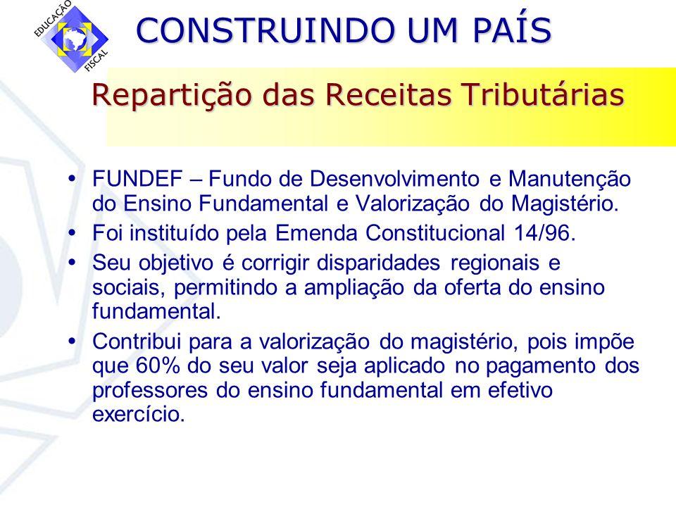 CONSTRUINDO UM PAÍS CONSTRUINDO UM PAÍS Repartição das Receitas Tributárias FUNDEF – Fundo de Desenvolvimento e Manutenção do Ensino Fundamental e Val