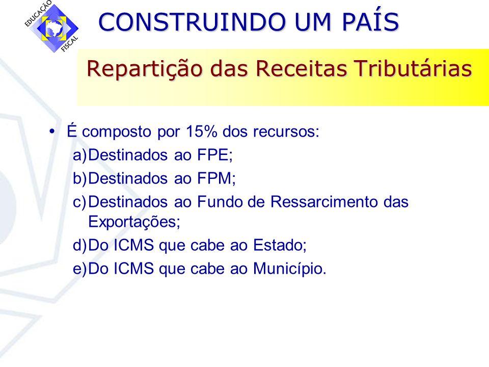 CONSTRUINDO UM PAÍS CONSTRUINDO UM PAÍS Repartição das Receitas Tributárias É composto por 15% dos recursos: a)Destinados ao FPE; b)Destinados ao FPM;