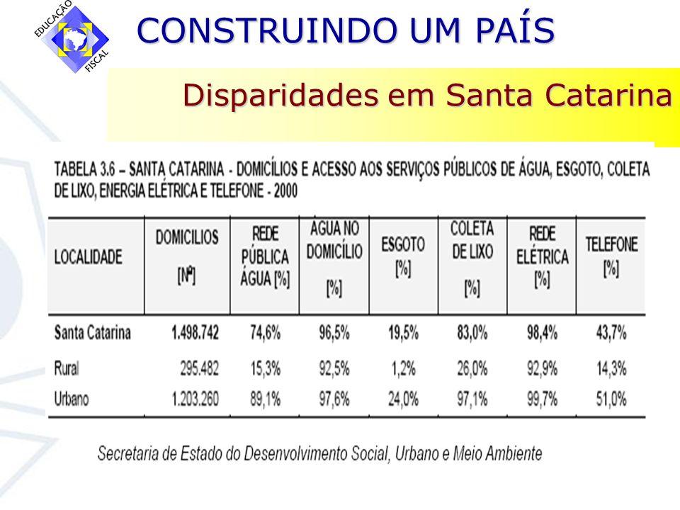CONSTRUINDO UM PAÍS CONSTRUINDO UM PAÍS Disparidades em Santa Catarina