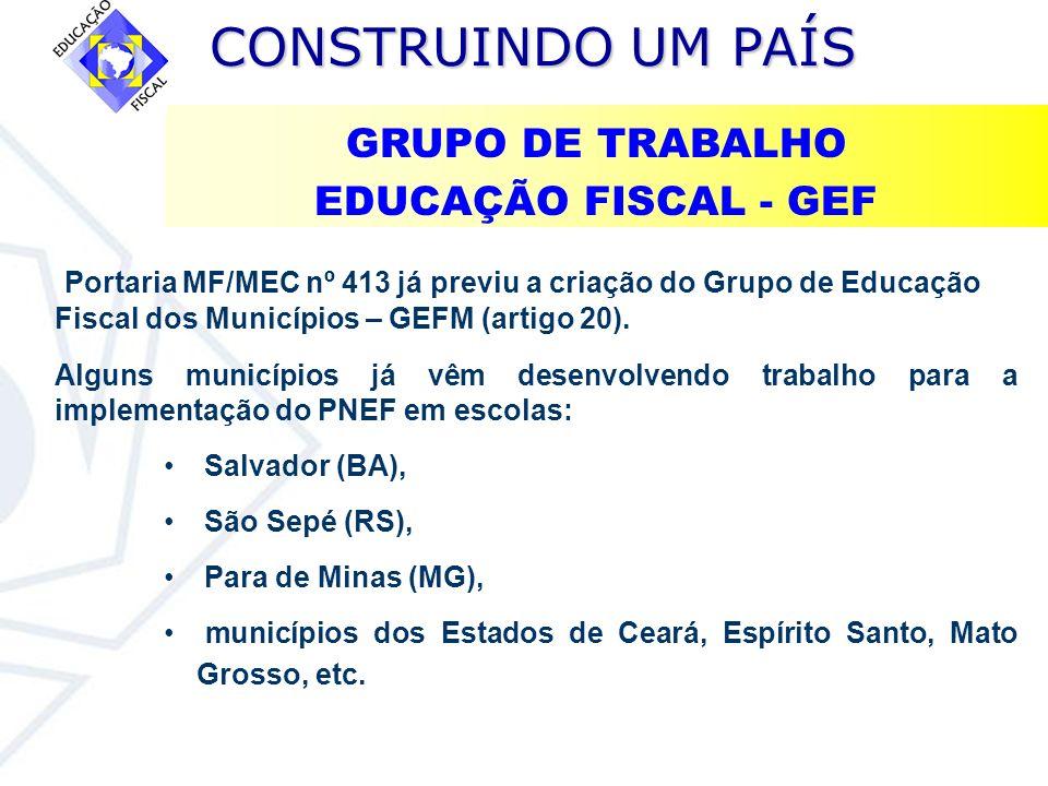 CONSTRUINDO UM PAÍS CONSTRUINDO UM PAÍS Portaria MF/MEC nº 413 já previu a criação do Grupo de Educação Fiscal dos Municípios – GEFM (artigo 20). Algu
