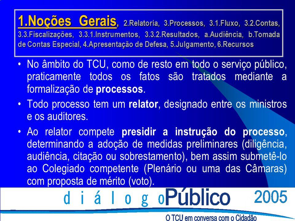 1.Noções Gerais, 2.Relatoria, 3.Processos, 3.1.Fluxo, 3.2.Contas, 3.3.Fiscalizações, 3.3.1.Instrumentos, 3.3.2.Resultados, a.Audiência, b.Tomada de Contas Especial, 4.Apresentação de Defesa, 5.Julgamento, 6.Recursos No âmbito do TCU, como de resto em todo o serviço público, praticamente todos os fatos são tratados mediante a formalização de processos.